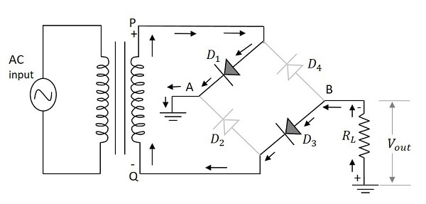Working of a Bridge Full-Wave Rectifier