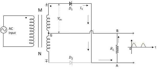 Working of a CT Full-Wave Rectifier
