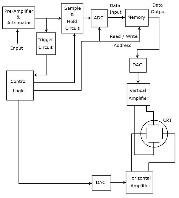 Quick Guide - Tutorialspoint