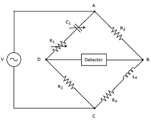 electronic measuring instruments ac bridges