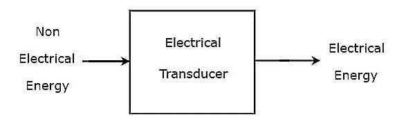 ELECTRICAL TRANSDUCER EBOOK