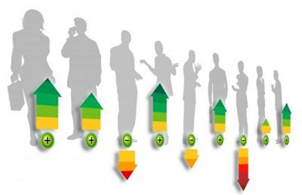 Employee Engagement How to Measure?