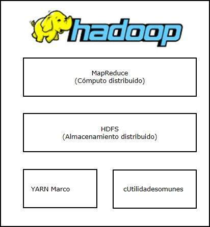 hadoop distributed file system tutorial pdf