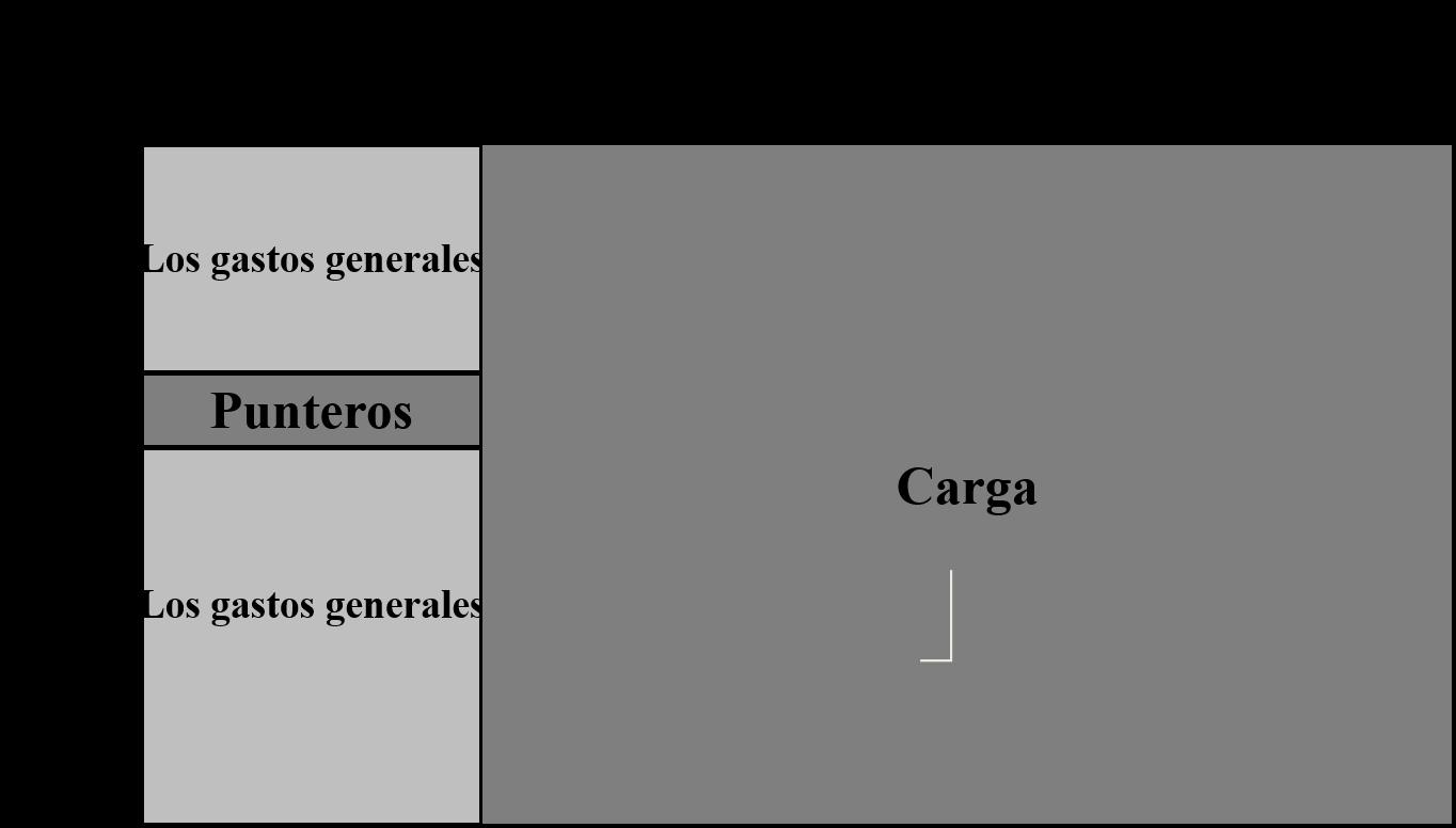 NGN - Jerarquía Digital Síncrona