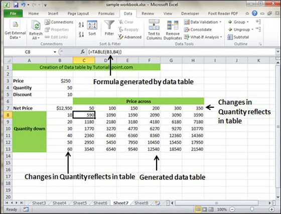 Data Tables in Excel 2010