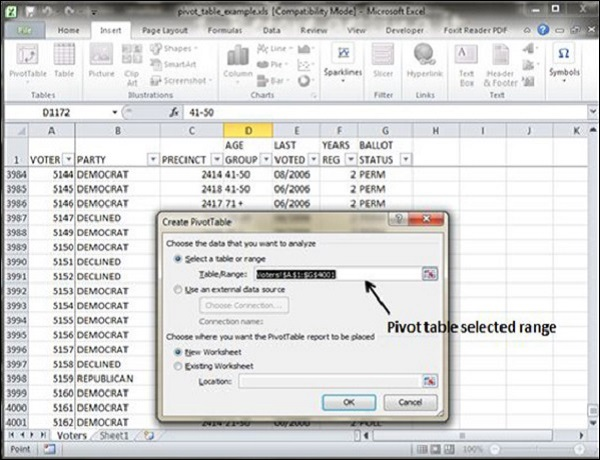pivot tables in excel 2010