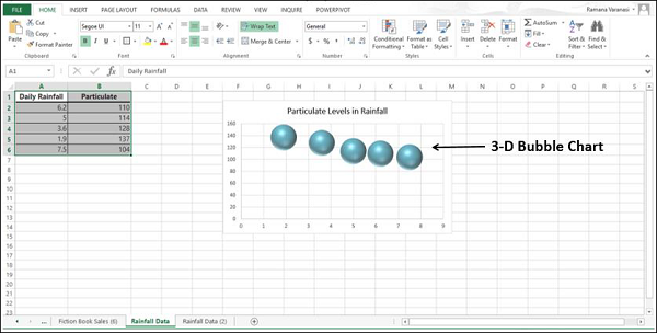 Excel charts aesthetic data labels data labels 3 d bubble chart ccuart Gallery