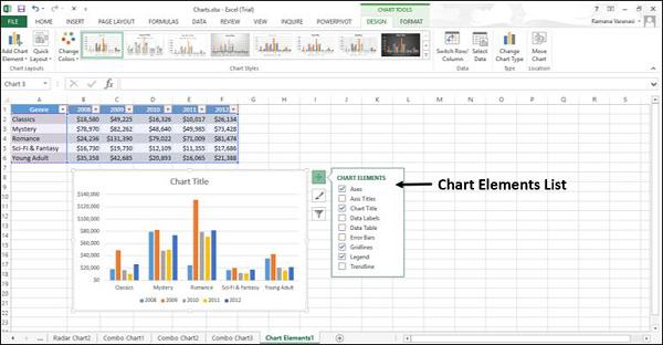 Chart Elements List