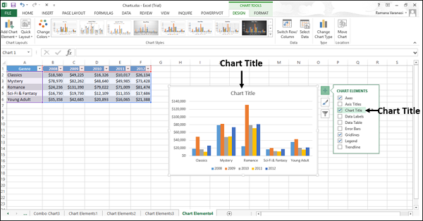 Excel charts quick guide linked cell step 4 select chart title ccuart Image collections