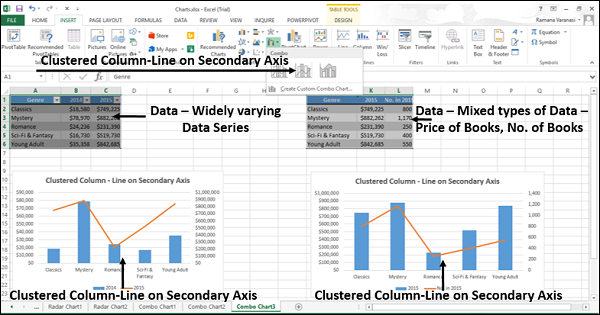 Clustered Column – Line on Secondary Axis
