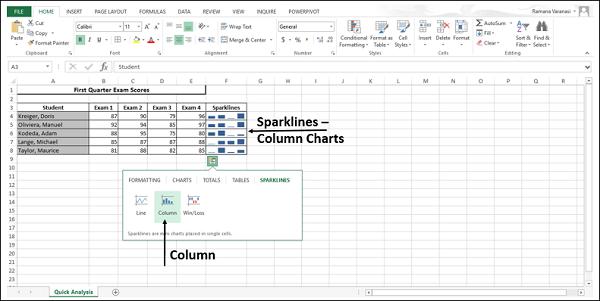 Column Sparkline