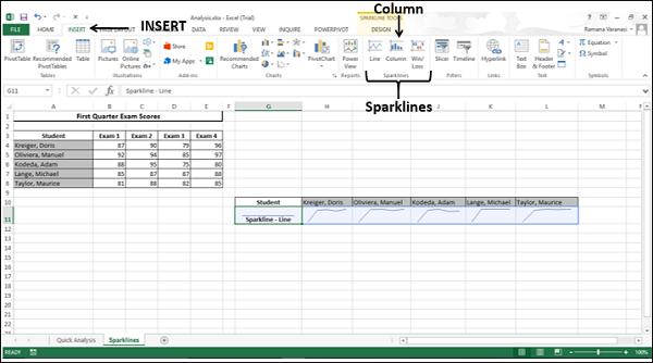 Column Sparkline with INSERT tab