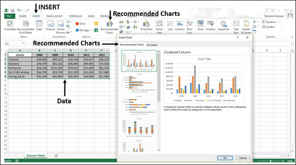 Creating Charts with Recommended Charts