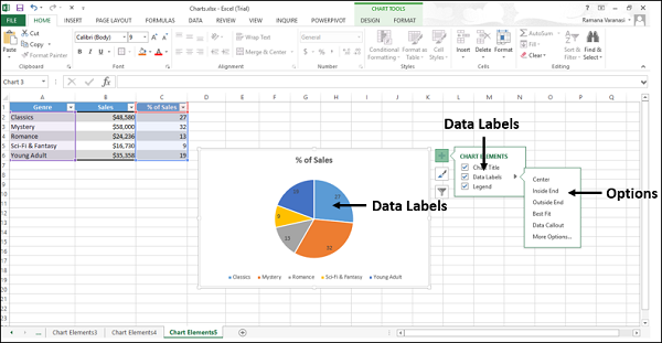 Data Labels Options