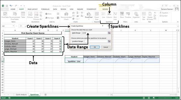 Data Range
