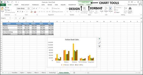 excel charts design tools