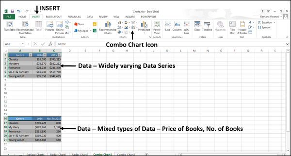 Excel charts combo chart excel charts combo chart ccuart Images