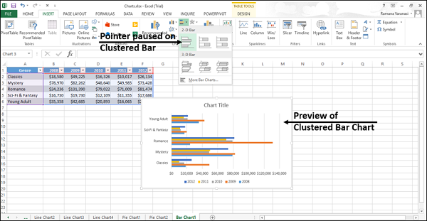 Preview of Bar Chart