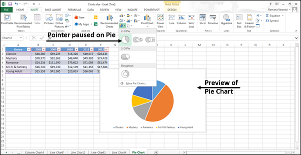 Preview of Pie Chart