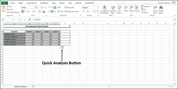 Quick Analysis