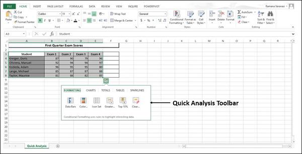 Quick Analysis Toolbar