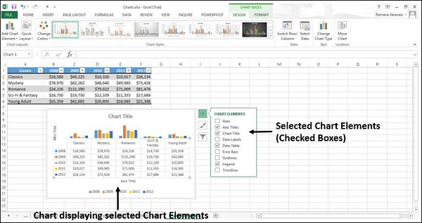 Select / Deselect Chart Elements