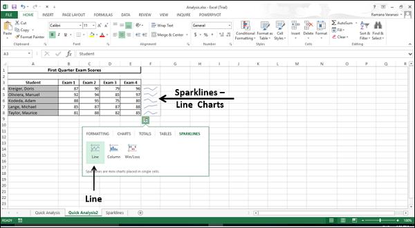 Sparklines Line Chart