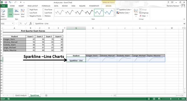 Sparkline Line Charts