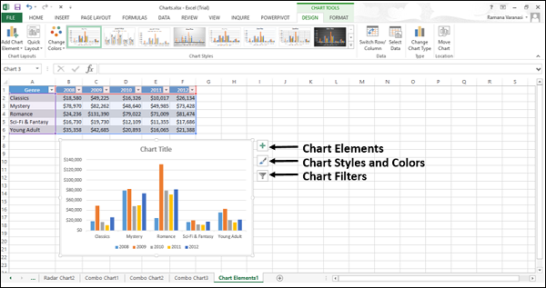 Excel charts chart elements chart filters ccuart