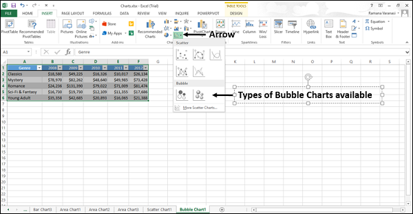 Types of Bubble Chart