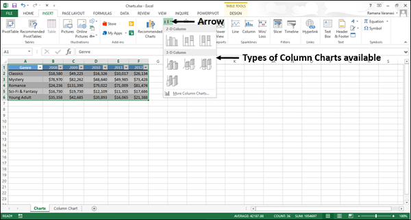 Types of Column Charts