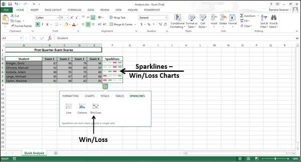 Win/Loss Sparkline