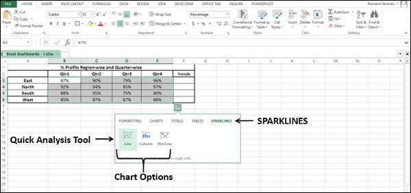 Chart Option