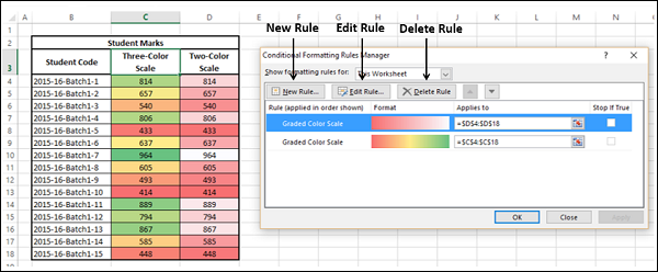 Add New Edit and Delete Rule