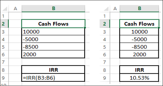 how to manually calculate irr