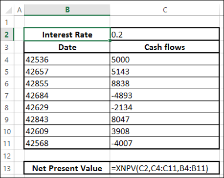 Cash Flows at Irregular Intervals