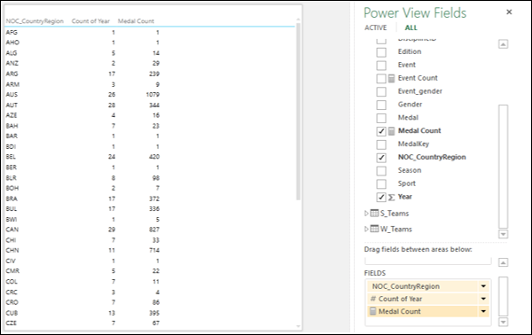 Create Table in Power View