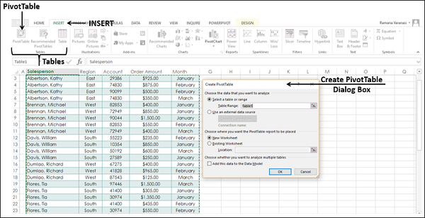 Creating PivotTable