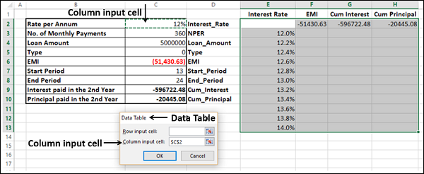 advanced data analysis what-if analysis with data tables