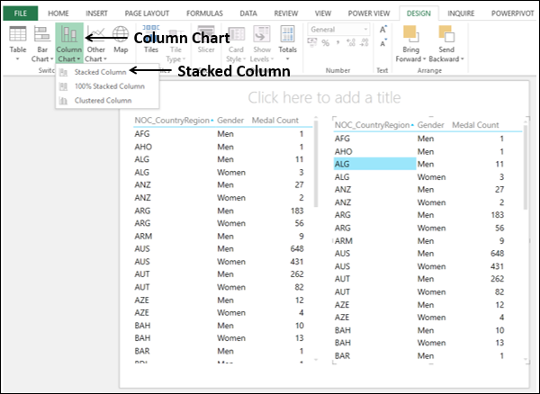 Exploring with Column Charts