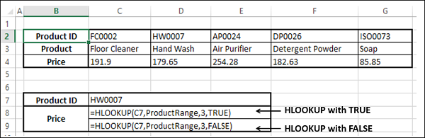Hlookup Function with False