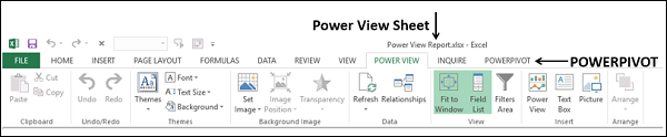 KPIs in Power View
