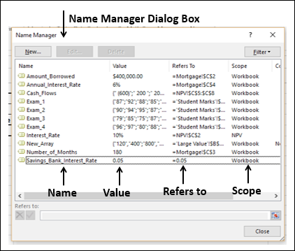 Name Manager
