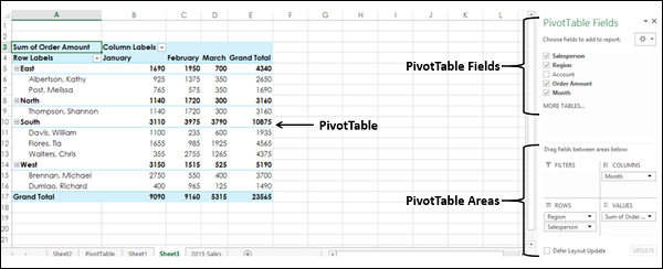 PivotTable Areas