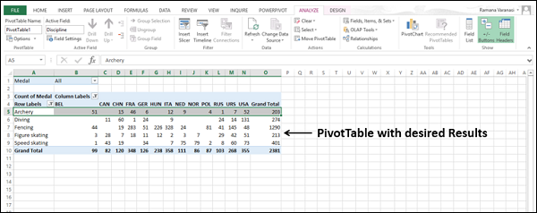 PivotTable Displays