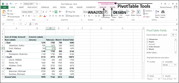 PivotTable Tools