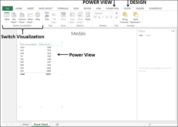 Power View Visualizations
