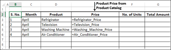 Product Price