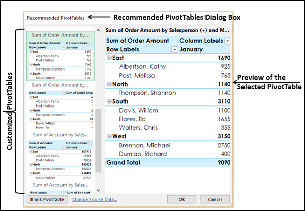 Recommended PivotTables Dialog Box