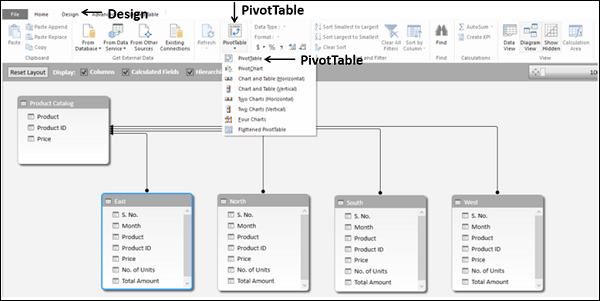 Select PivotTable